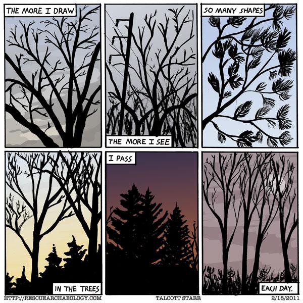 Tree Shapes